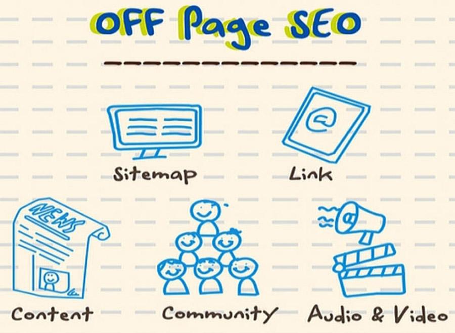 เคล็ดลับการทำ Off-Page แบบมีคุณภาพ